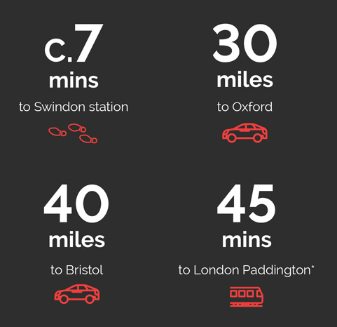 Travel times for North Star Village, Swindon
